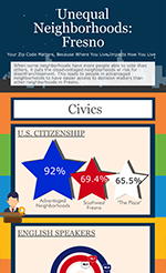 Unequal Neighborhoods Civics Thumbnail