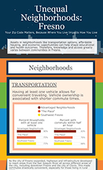 Unequal Neighborhoods Neighborhoods Thumbnail